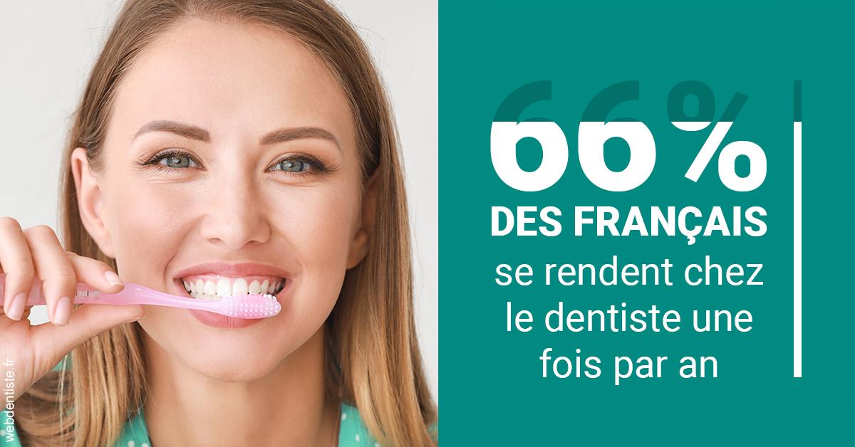 https://dr-attias-jacques.chirurgiens-dentistes.fr/66 % des Français 2