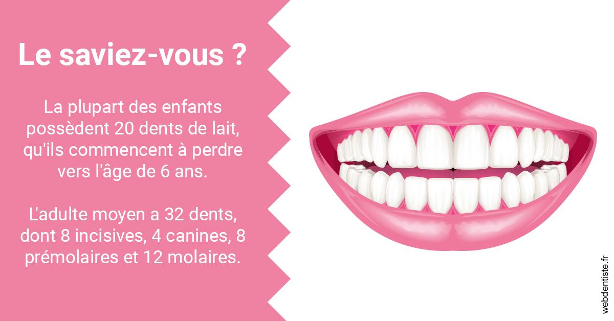https://dr-attias-jacques.chirurgiens-dentistes.fr/Dents de lait 2